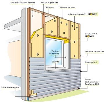 appui de fenetre avec isolation exterieure renover une. Black Bedroom Furniture Sets. Home Design Ideas